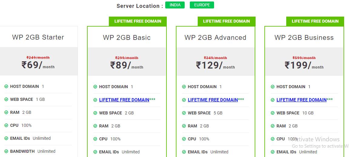 Hapih Host best wordpress hosting in india