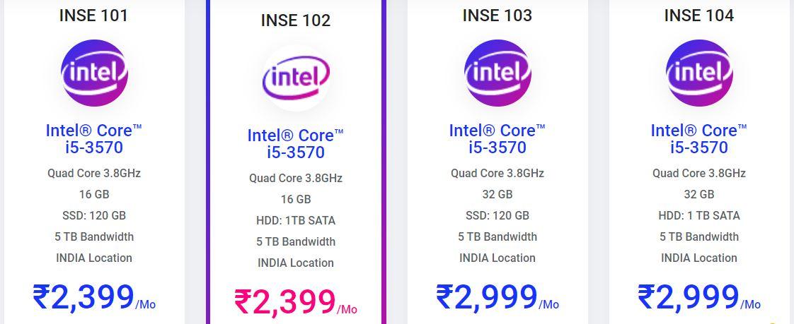 dedicated server Hosting india